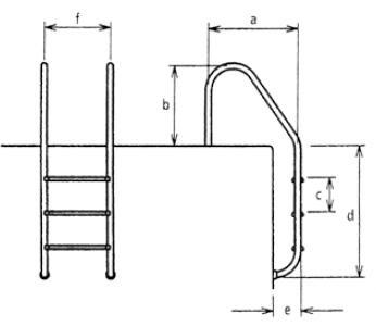 Scaletta acciaio inox zodiac 2 gradini per piscine interrate ebay - Piscine in acciaio inox ...