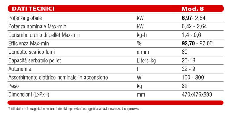 Stufa a pellet lavinia potenza globale 6 97 kw scalda for Stufa a pellet per 100 mq