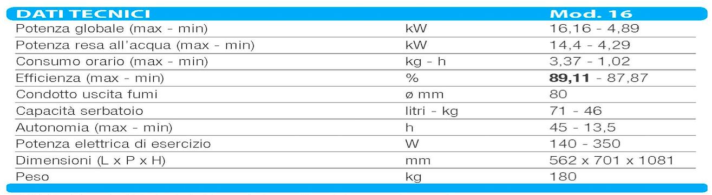 Caldaia pellet 23 79 kw per acqua calda termosifoni - Stufa a pellet per termosifoni ...